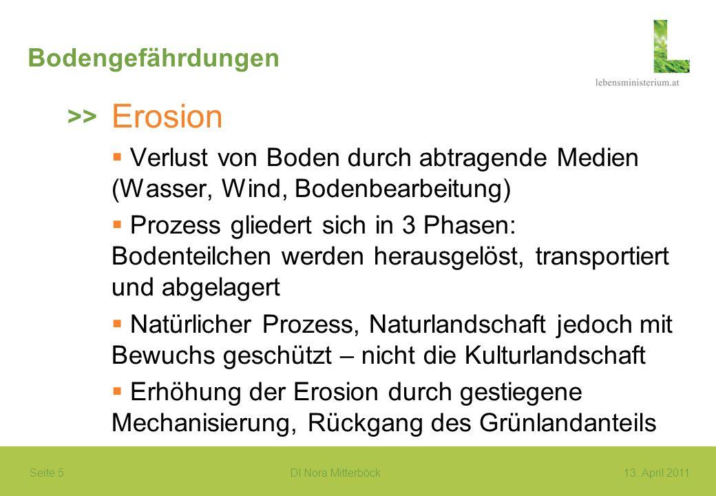 Seite 5 DI Nora Mitterböck13. April 2011 Bodengefährdungen Erosion Verlust von Boden durch abtragende Medien (Wasser, Wind, Bodenbearbeitung) Prozess