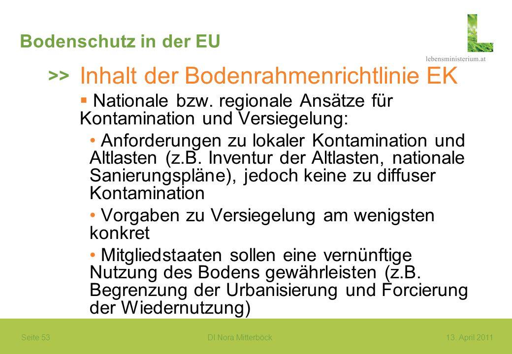 Seite 53 DI Nora Mitterböck13. April 2011 Bodenschutz in der EU Inhalt der Bodenrahmenrichtlinie EK Nationale bzw. regionale Ansätze für Kontamination