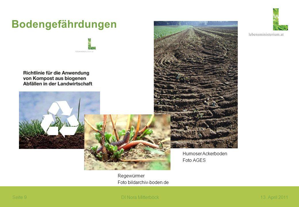 Seite 40 DI Nora Mitterböck13.April 2011 Handlungsfelder im Bodenschutz Bodenschutz hat viele …..