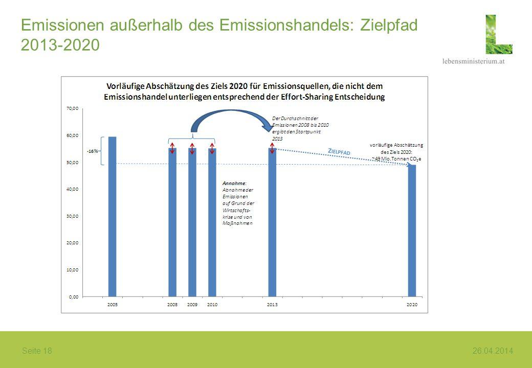 Seite 18 26.04.2014 Emissionen außerhalb des Emissionshandels: Zielpfad 2013-2020