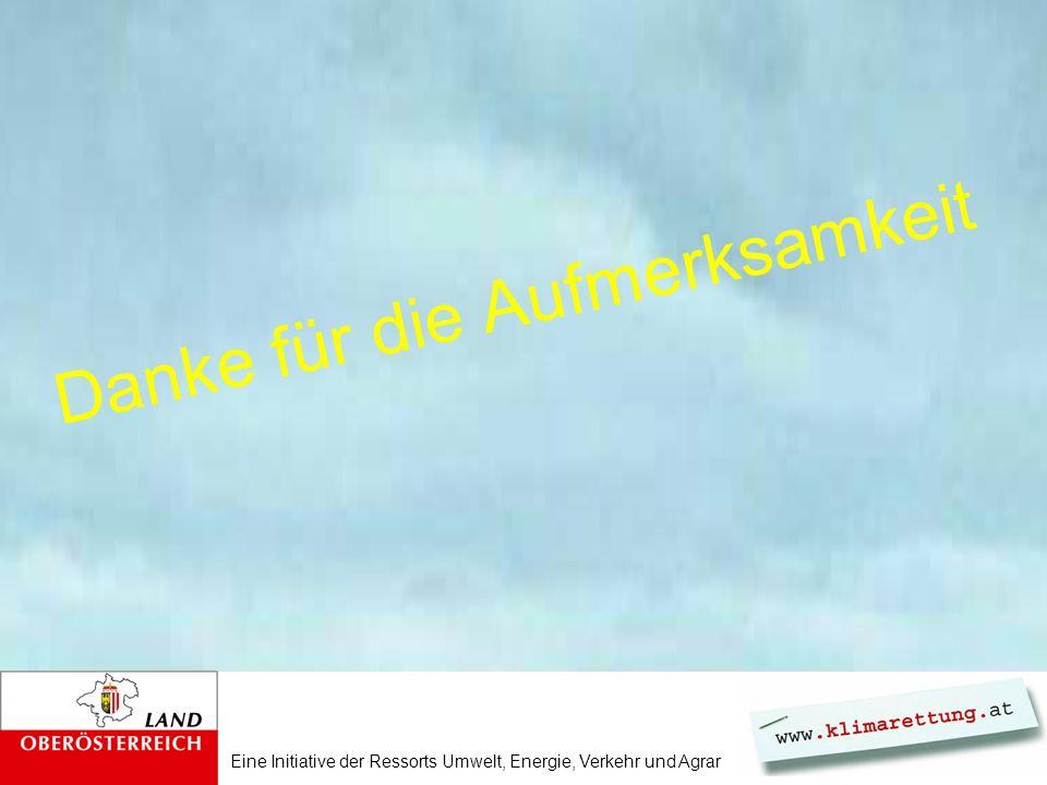 Eine Initiative der Ressorts Umwelt, Energie, Verkehr und Agrar Danke für die Aufmerksamkeit