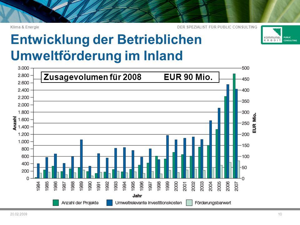 DER SPEZIALIST FÜR PUBLIC CONSULTING Klima & Energie 1020.02.2009 Entwicklung der Betrieblichen Umweltförderung im Inland Zusagevolumen für 2008 EUR 90 Mio.