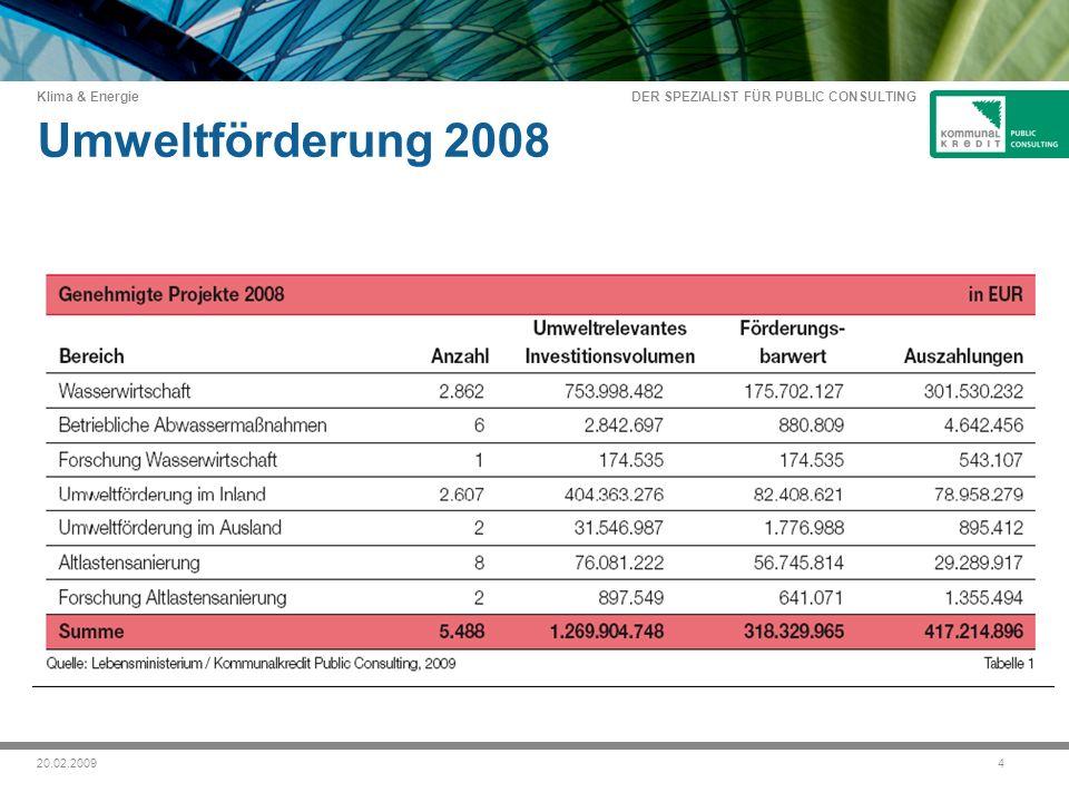 DER SPEZIALIST FÜR PUBLIC CONSULTING Klima & Energie 420.02.2009 Umweltförderung 2008