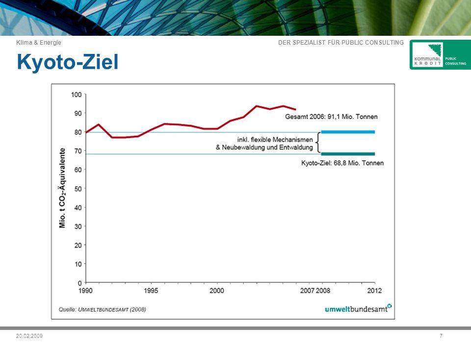 DER SPEZIALIST FÜR PUBLIC CONSULTING Klima & Energie 720.02.2009 Kyoto-Ziel