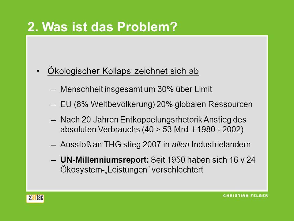 Ökologischer Kollaps zeichnet sich ab –Menschheit insgesamt um 30% über Limit –EU (8% Weltbevölkerung) 20% globalen Ressourcen –Nach 20 Jahren Entkopp