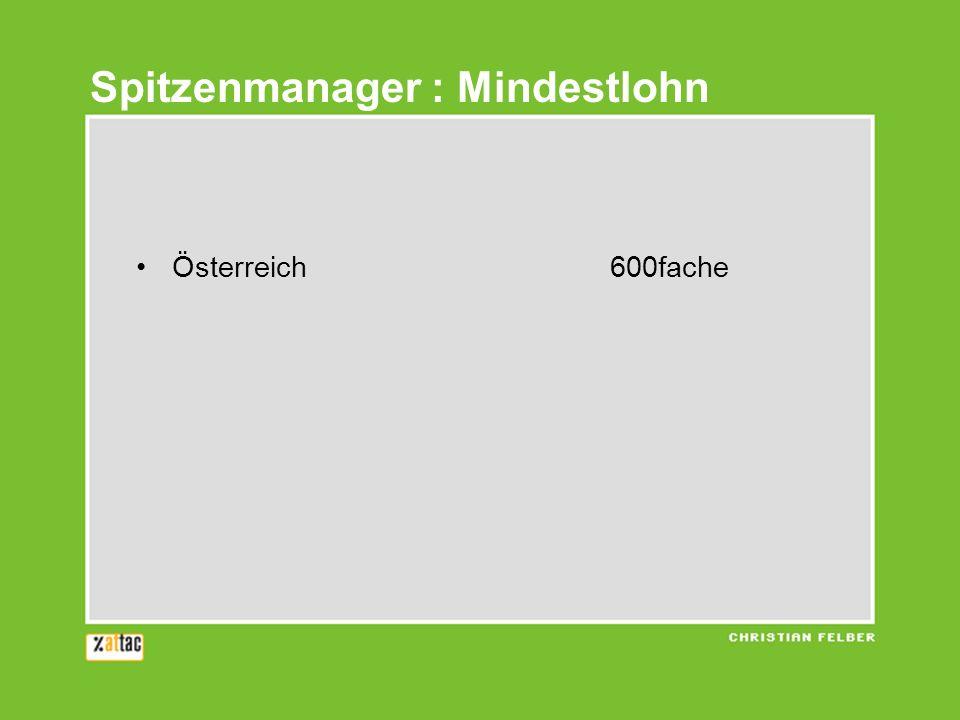 Österreich 600fache Spitzenmanager : Mindestlohn