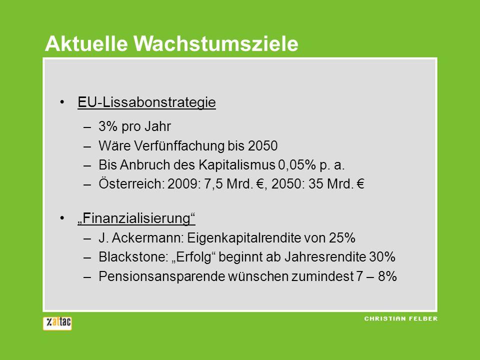 EU-Lissabonstrategie –3% pro Jahr –Wäre Verfünffachung bis 2050 –Bis Anbruch des Kapitalismus 0,05% p. a. –Österreich: 2009: 7,5 Mrd., 2050: 35 Mrd. F