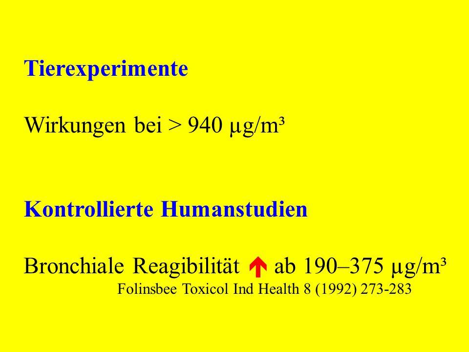 Tierexperimente Wirkungen bei > 940 µg/m³ Kontrollierte Humanstudien Bronchiale Reagibilität ab 190–375 µg/m³ Folinsbee Toxicol Ind Health 8 (1992) 27