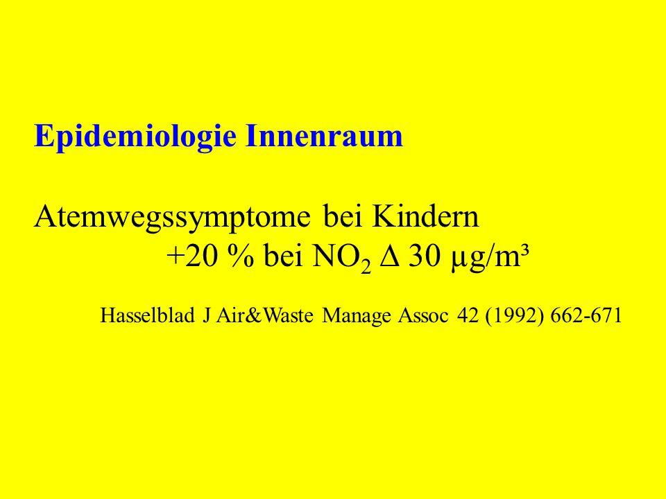 Epidemiologie Innenraum Atemwegssymptome bei Kindern +20 % bei NO 2 30 µg/m³ Hasselblad J Air&Waste Manage Assoc 42 (1992) 662-671