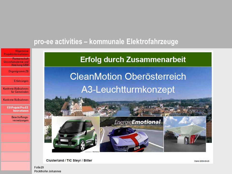 Pöcklhofer Johannes Folie Allgemeine Projektinformationen Partnerschaft Umweltakademie und Abteilung GBM Organigramm ZB Erfahrungen Konkrete Maßnahmen