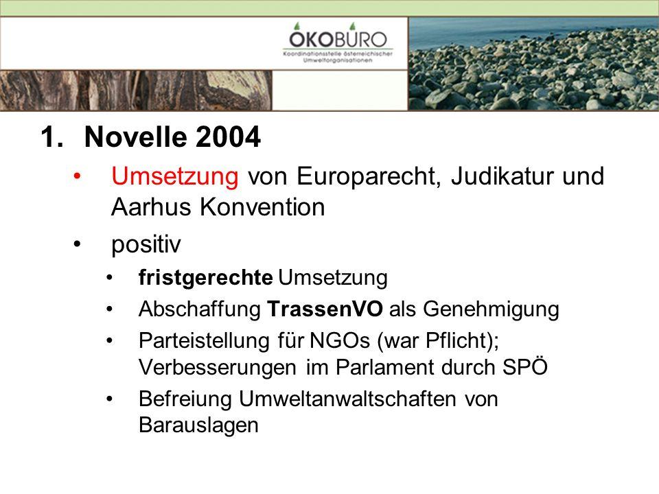 1.Novelle 2004 Umsetzung von Europarecht, Judikatur und Aarhus Konvention positiv fristgerechte Umsetzung Abschaffung TrassenVO als Genehmigung Partei