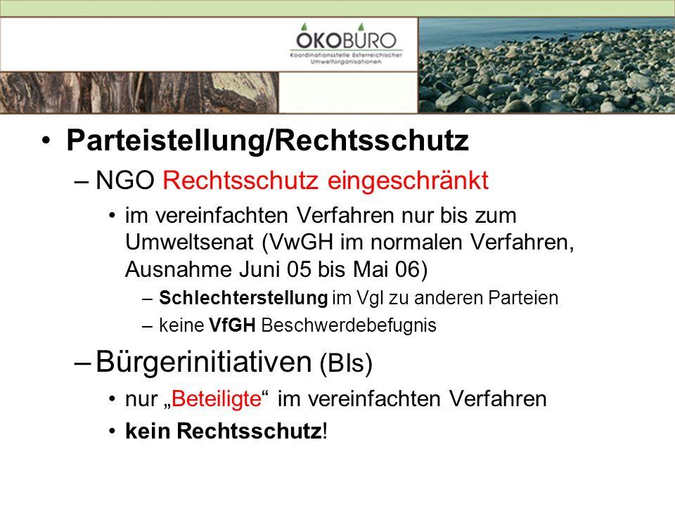 Parteistellung/Rechtsschutz –NGO Rechtsschutz eingeschränkt im vereinfachten Verfahren nur bis zum Umweltsenat (VwGH im normalen Verfahren, Ausnahme J