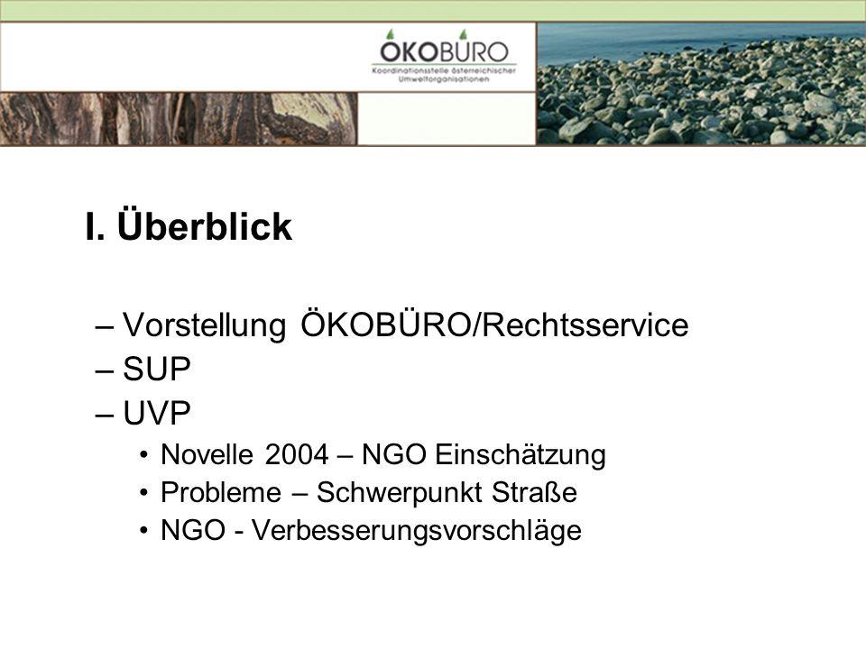 I. Überblick –Vorstellung ÖKOBÜRO/Rechtsservice –SUP –UVP Novelle 2004 – NGO Einschätzung Probleme – Schwerpunkt Straße NGO - Verbesserungsvorschläge