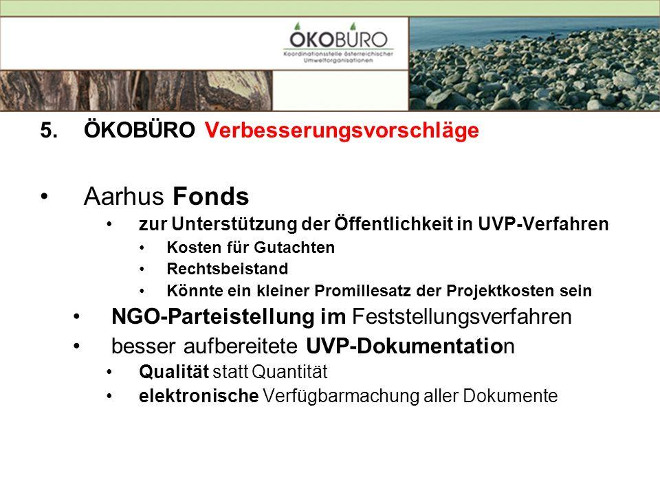5.ÖKOBÜRO Verbesserungsvorschläge Aarhus Fonds zur Unterstützung der Öffentlichkeit in UVP-Verfahren Kosten für Gutachten Rechtsbeistand Könnte ein kl