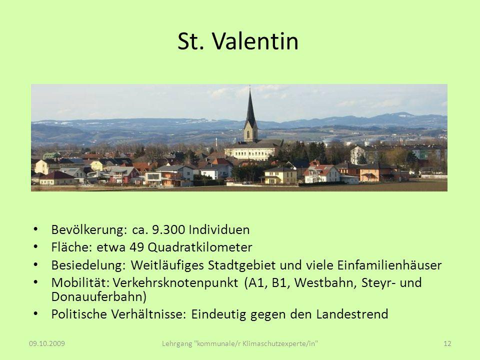 St. Valentin Bevölkerung: ca. 9.300 Individuen Fläche: etwa 49 Quadratkilometer Besiedelung: Weitläufiges Stadtgebiet und viele Einfamilienhäuser Mobi