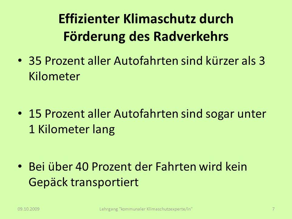 Effizienter Klimaschutz durch Förderung des Radverkehrs 35 Prozent aller Autofahrten sind kürzer als 3 Kilometer 15 Prozent aller Autofahrten sind sog