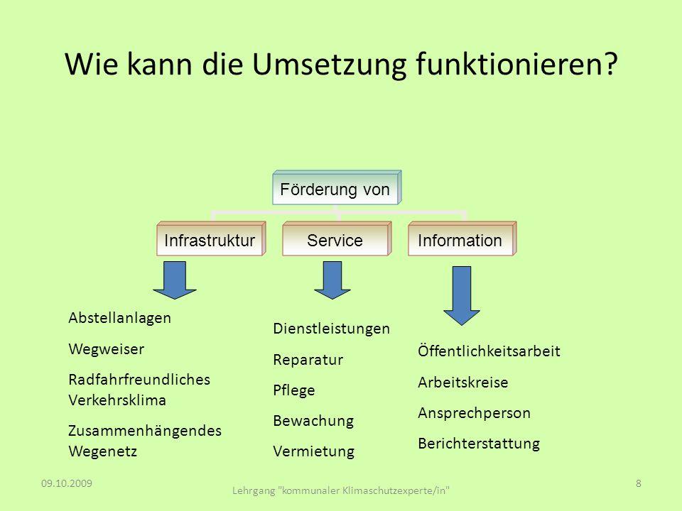 Wie kann die Umsetzung funktionieren? Förderung von InfrastrukturServiceInformation Abstellanlagen Wegweiser Radfahrfreundliches Verkehrsklima Zusamme