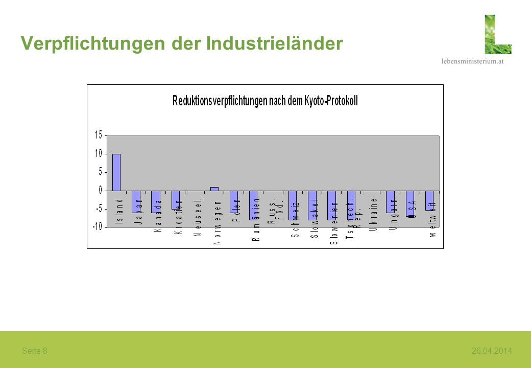 Seite 8 26.04.2014 Verpflichtungen der Industrieländer