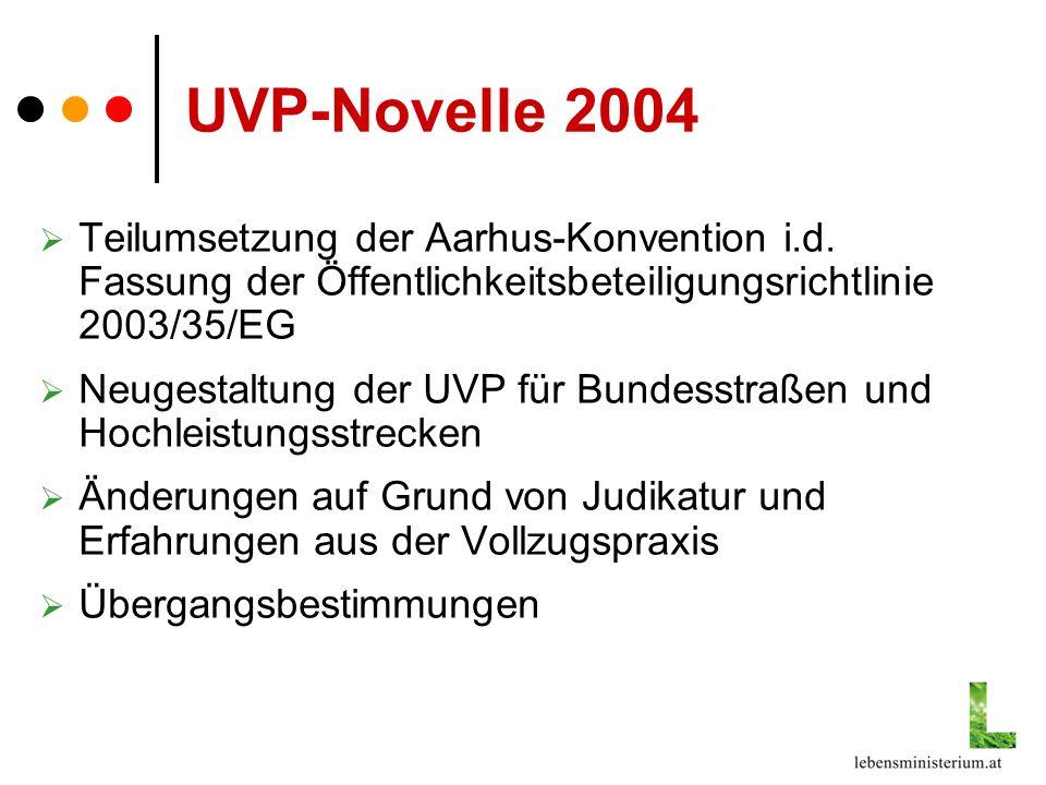 UVP-Novelle 2004 Teilumsetzung der Aarhus-Konvention i.d.