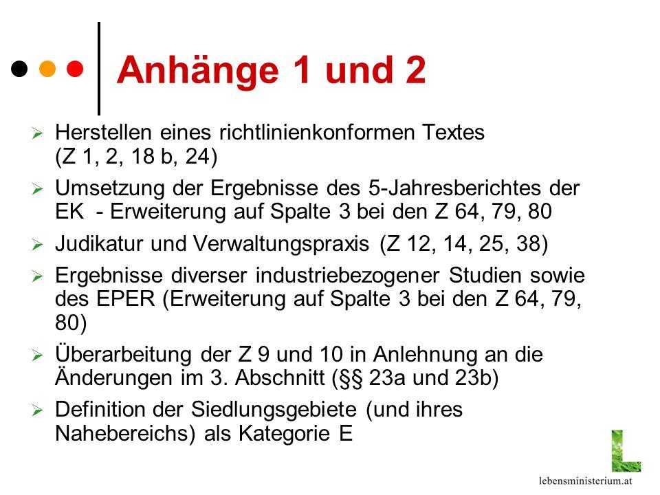 Anhänge 1 und 2 Herstellen eines richtlinienkonformen Textes (Z 1, 2, 18 b, 24) Umsetzung der Ergebnisse des 5-Jahresberichtes der EK - Erweiterung auf Spalte 3 bei den Z 64, 79, 80 Judikatur und Verwaltungspraxis (Z 12, 14, 25, 38) Ergebnisse diverser industriebezogener Studien sowie des EPER (Erweiterung auf Spalte 3 bei den Z 64, 79, 80) Überarbeitung der Z 9 und 10 in Anlehnung an die Änderungen im 3.