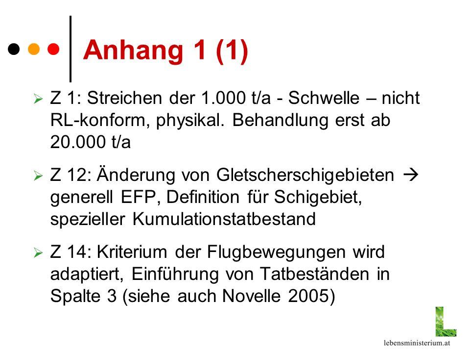 Anhang 1 (1) Z 1: Streichen der 1.000 t/a - Schwelle – nicht RL-konform, physikal.