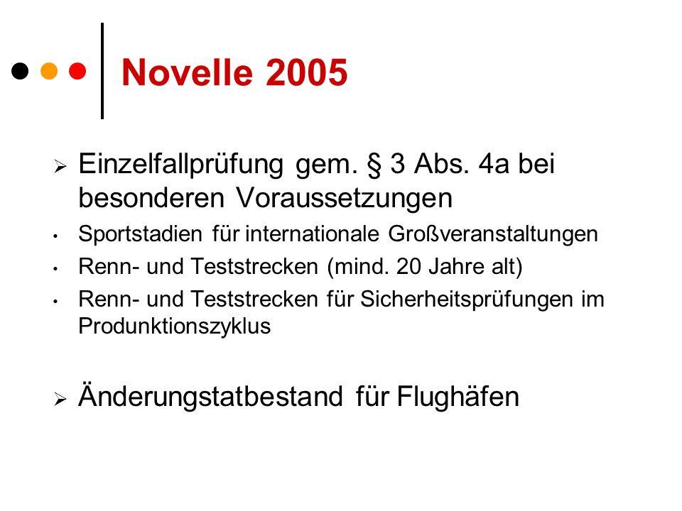 Novelle 2005 Einzelfallprüfung gem. § 3 Abs.