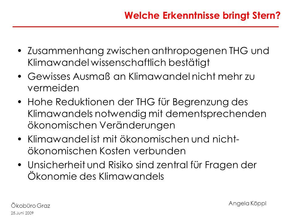 Angela Köppl Ökobüro Graz 25.Juni 2009 Welche Erkenntnisse bringt Stern? Zusammenhang zwischen anthropogenen THG und Klimawandel wissenschaftlich best