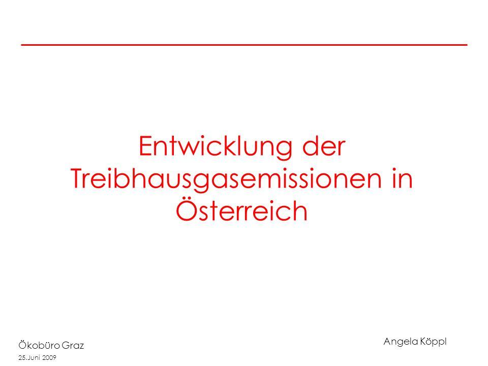 Angela Köppl Ökobüro Graz 25.Juni 2009 Konzept der Technology Wedges Reduction Triangle wird in gleich große wedges unterteilt Ein wedge entspricht einer Technologieoption, die über die Zeit zunehmend Emissionen vermeidet Normierung auf x-Mio.