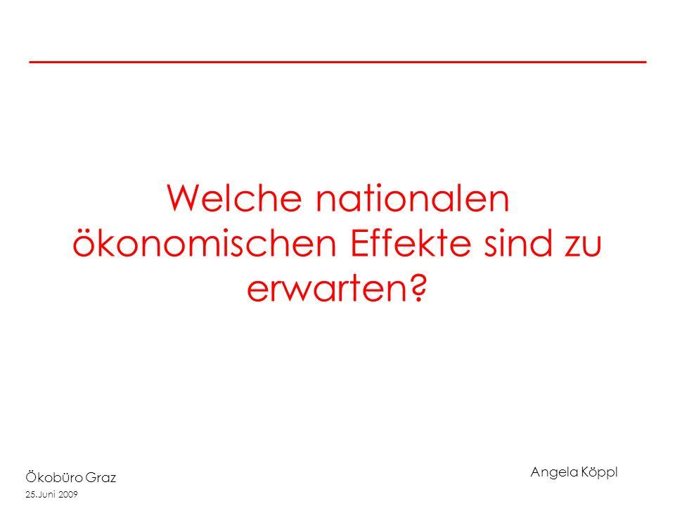 Angela Köppl Ökobüro Graz 25.Juni 2009 Welche nationalen ökonomischen Effekte sind zu erwarten