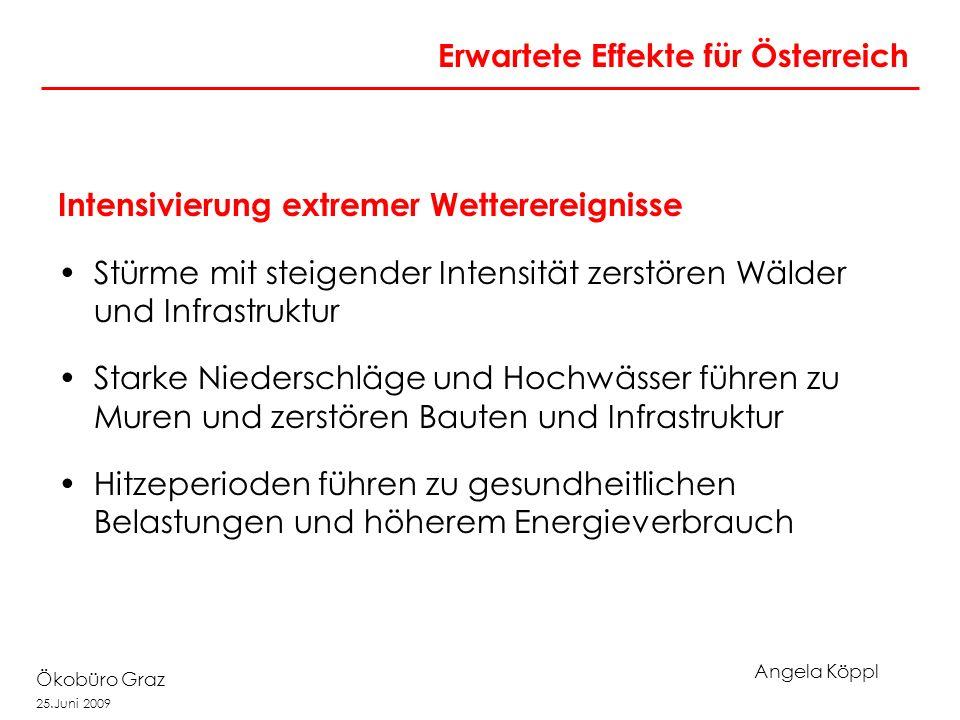 Angela Köppl Ökobüro Graz 25.Juni 2009 Erwartete Effekte für Österreich Intensivierung extremer Wetterereignisse Stürme mit steigender Intensität zerstören Wälder und Infrastruktur Starke Niederschläge und Hochwässer führen zu Muren und zerstören Bauten und Infrastruktur Hitzeperioden führen zu gesundheitlichen Belastungen und höherem Energieverbrauch