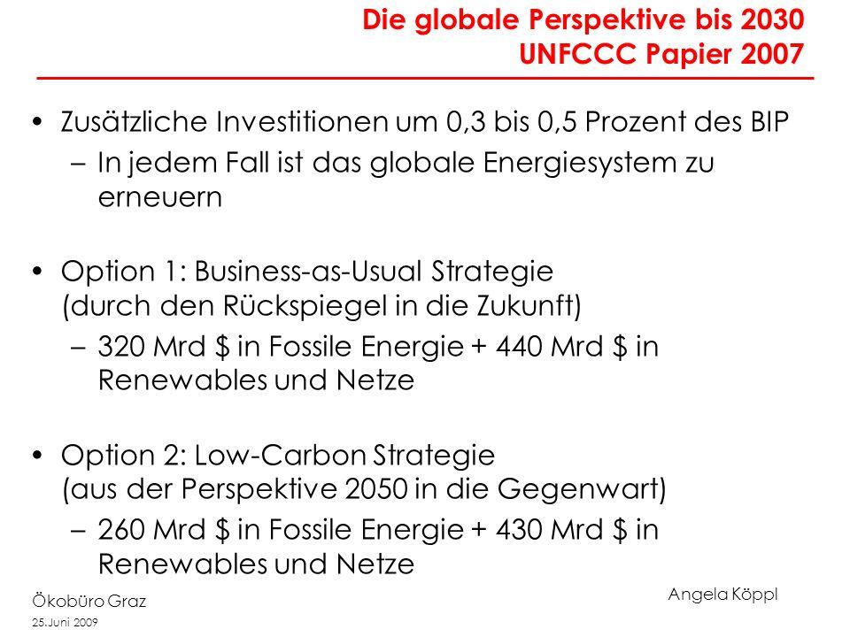 Angela Köppl Ökobüro Graz 25.Juni 2009 Die globale Perspektive bis 2030 UNFCCC Papier 2007 Zusätzliche Investitionen um 0,3 bis 0,5 Prozent des BIP –In jedem Fall ist das globale Energiesystem zu erneuern Option 1: Business-as-Usual Strategie (durch den Rückspiegel in die Zukunft) –320 Mrd $ in Fossile Energie + 440 Mrd $ in Renewables und Netze Option 2: Low-Carbon Strategie (aus der Perspektive 2050 in die Gegenwart) –260 Mrd $ in Fossile Energie + 430 Mrd $ in Renewables und Netze