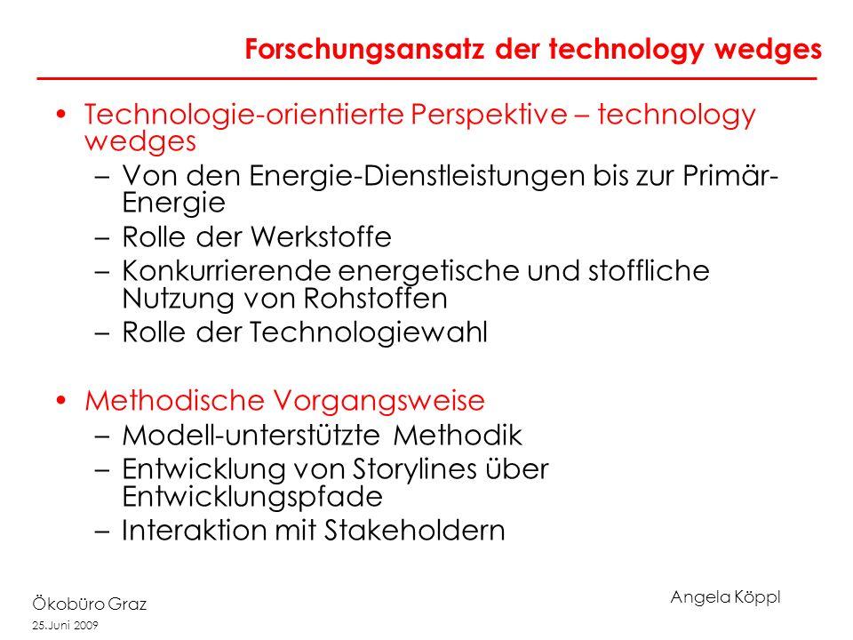Angela Köppl Ökobüro Graz 25.Juni 2009 Forschungsansatz der technology wedges Technologie-orientierte Perspektive – technology wedges –Von den Energie