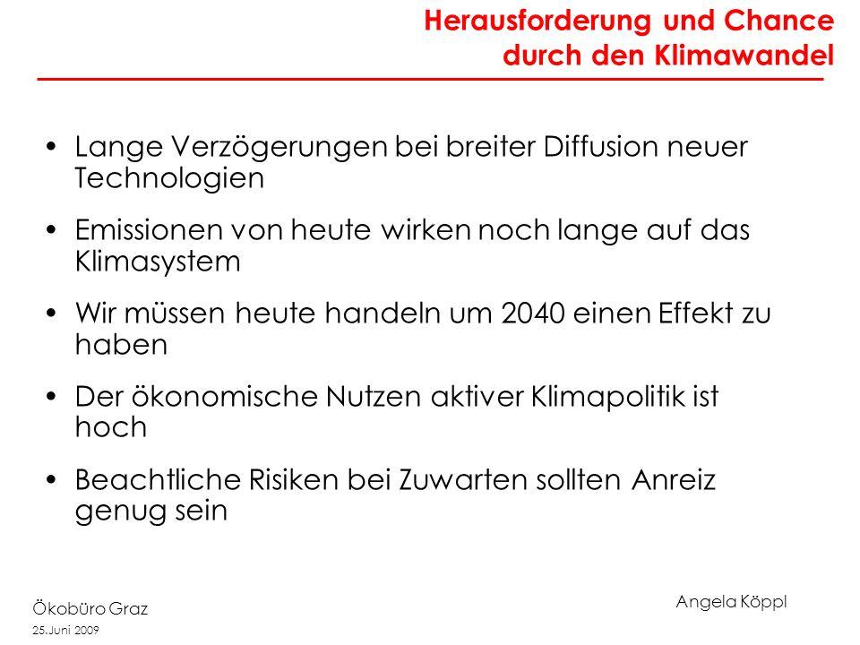 Angela Köppl Ökobüro Graz 25.Juni 2009 Herausforderung und Chance durch den Klimawandel Lange Verzögerungen bei breiter Diffusion neuer Technologien Emissionen von heute wirken noch lange auf das Klimasystem Wir müssen heute handeln um 2040 einen Effekt zu haben Der ökonomische Nutzen aktiver Klimapolitik ist hoch Beachtliche Risiken bei Zuwarten sollten Anreiz genug sein