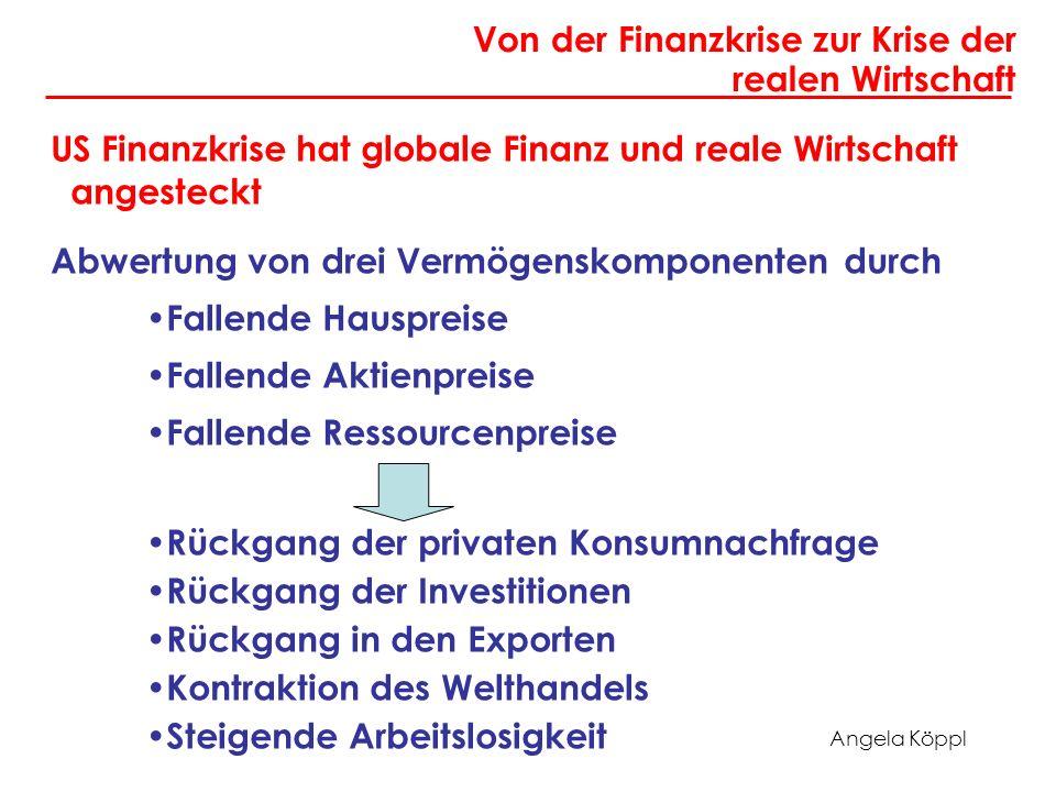 Angela Köppl Von der Finanzkrise zur Krise der realen Wirtschaft US Finanzkrise hat globale Finanz und reale Wirtschaft angesteckt Abwertung von drei