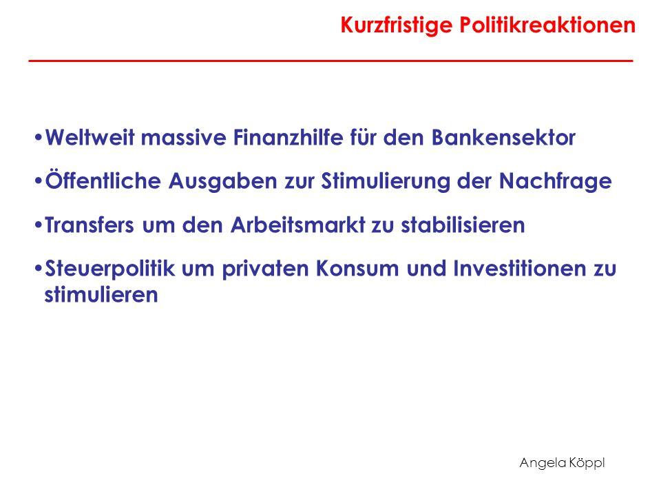 Angela Köppl Kurzfristige Politikreaktionen Weltweit massive Finanzhilfe für den Bankensektor Öffentliche Ausgaben zur Stimulierung der Nachfrage Transfers um den Arbeitsmarkt zu stabilisieren Steuerpolitik um privaten Konsum und Investitionen zu stimulieren