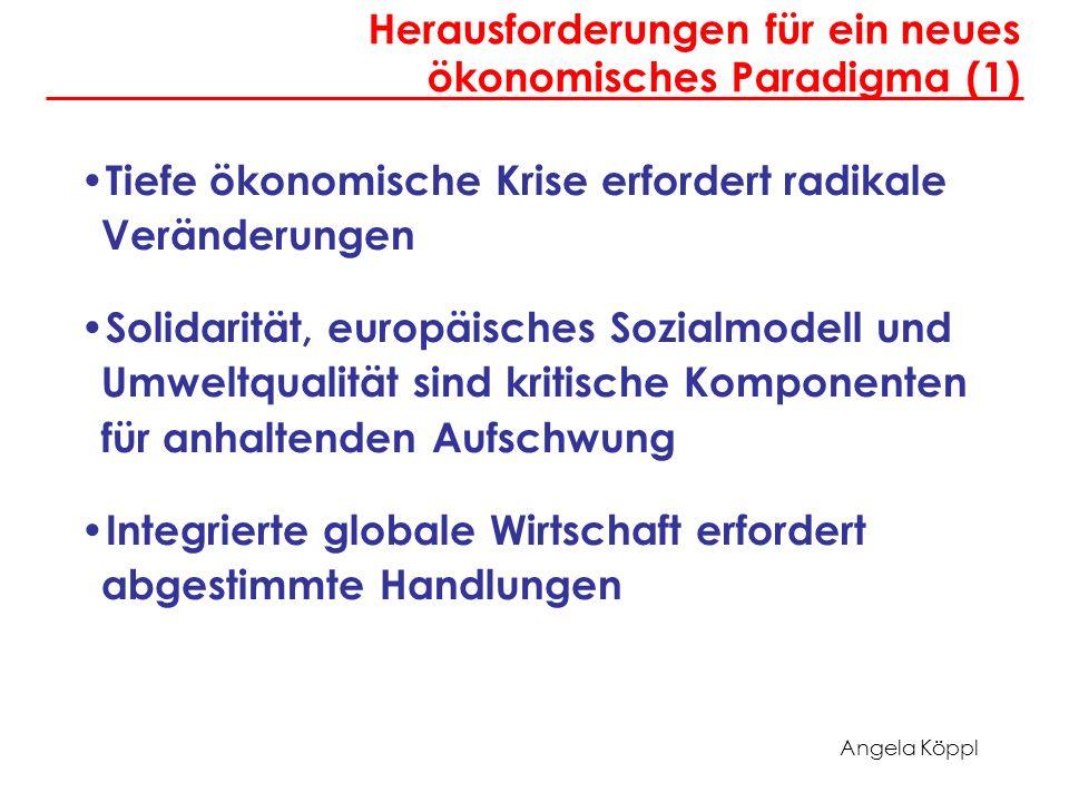 Angela Köppl Herausforderungen für ein neues ökonomisches Paradigma (1) Tiefe ökonomische Krise erfordert radikale Veränderungen Solidarität, europäisches Sozialmodell und Umweltqualität sind kritische Komponenten für anhaltenden Aufschwung Integrierte globale Wirtschaft erfordert abgestimmte Handlungen