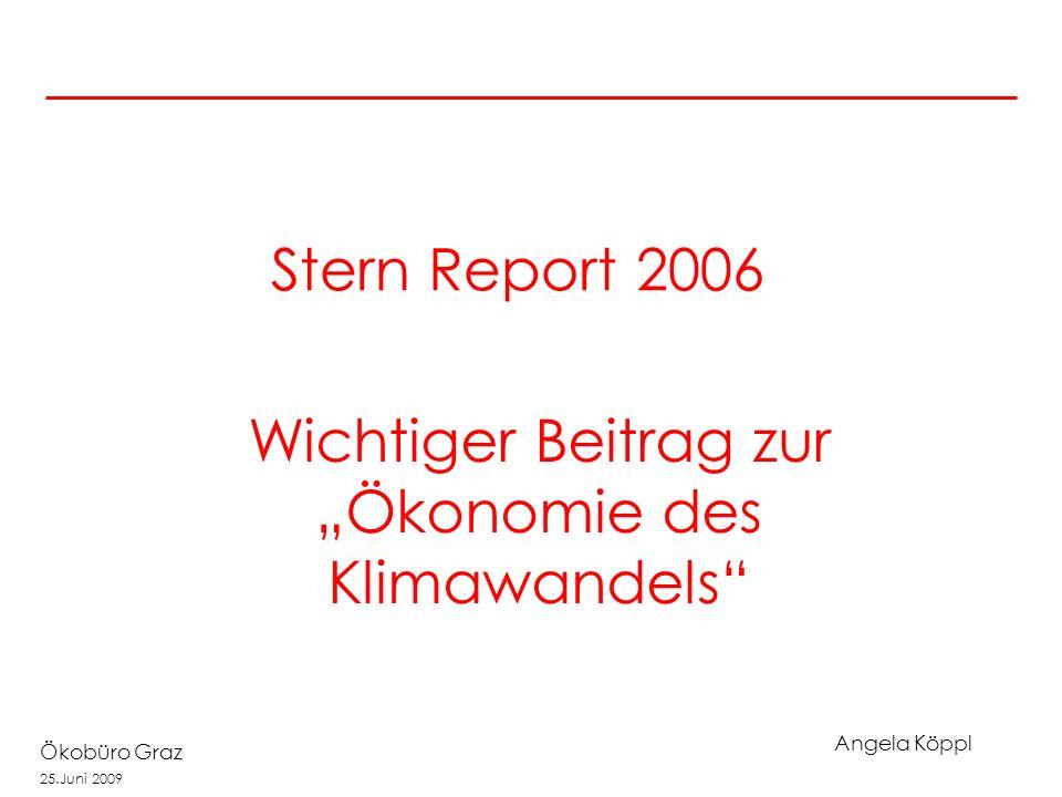 Angela Köppl Ökobüro Graz 25.Juni 2009 Das EU Energie- und Klimapaket als wichtige Rahmenbedingung zur Begrenzung der THG-Emissionen