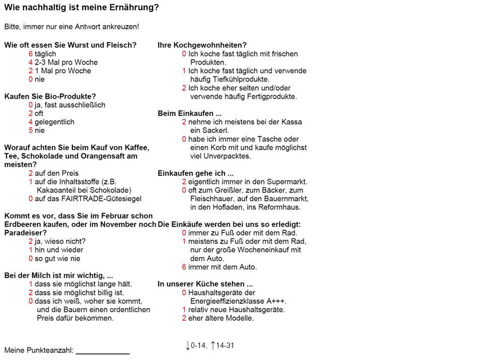 Lehrgang Kommunale/r Klimaschutzexperte/-in 0-14, 14-31