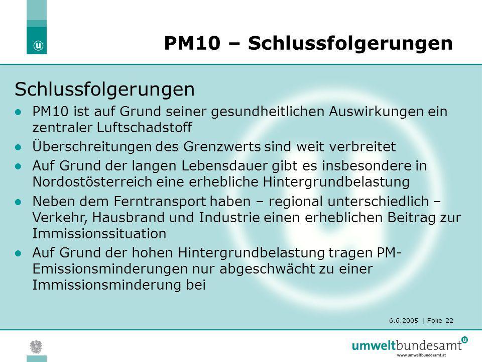 6.6.2005 | Folie 22 PM10 – Schlussfolgerungen Schlussfolgerungen PM10 ist auf Grund seiner gesundheitlichen Auswirkungen ein zentraler Luftschadstoff