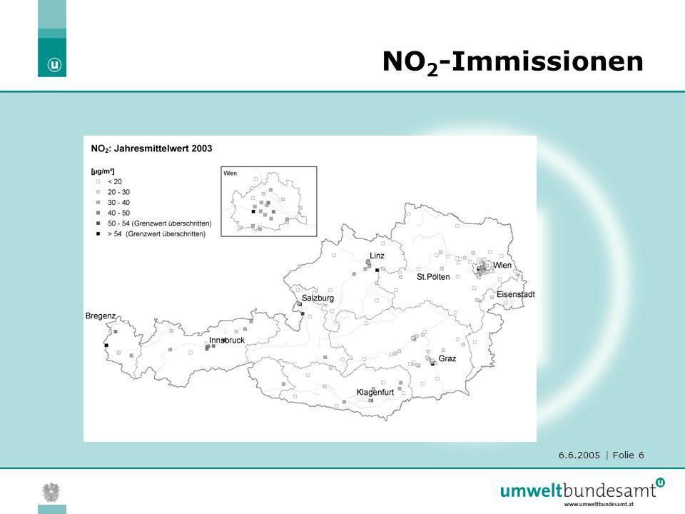 6.6.2005   Folie 7 NO 2 -Immissionen Überschreitungen 2003 Der als Jahresmittelwert definierte Grenzwert des IG-L– 30 µg/m³ als JMW – wurde im Jahr 2003 an 51 Messstellen (d.h.