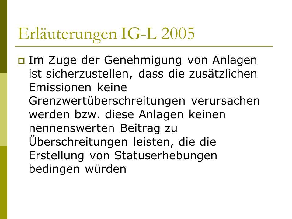 Erläuterungen IG-L 2005 Im Zuge der Genehmigung von Anlagen ist sicherzustellen, dass die zusätzlichen Emissionen keine Grenzwertüberschreitungen veru