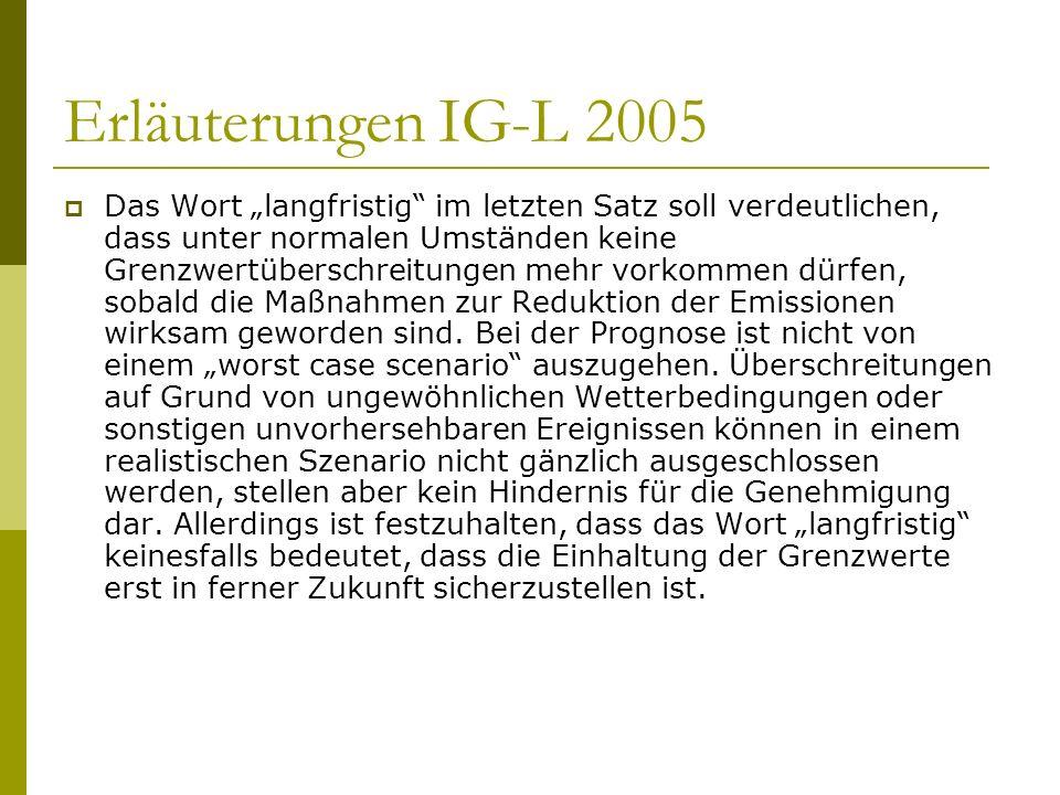 Erläuterungen IG-L 2005 Das Wort langfristig im letzten Satz soll verdeutlichen, dass unter normalen Umständen keine Grenzwertüberschreitungen mehr vo