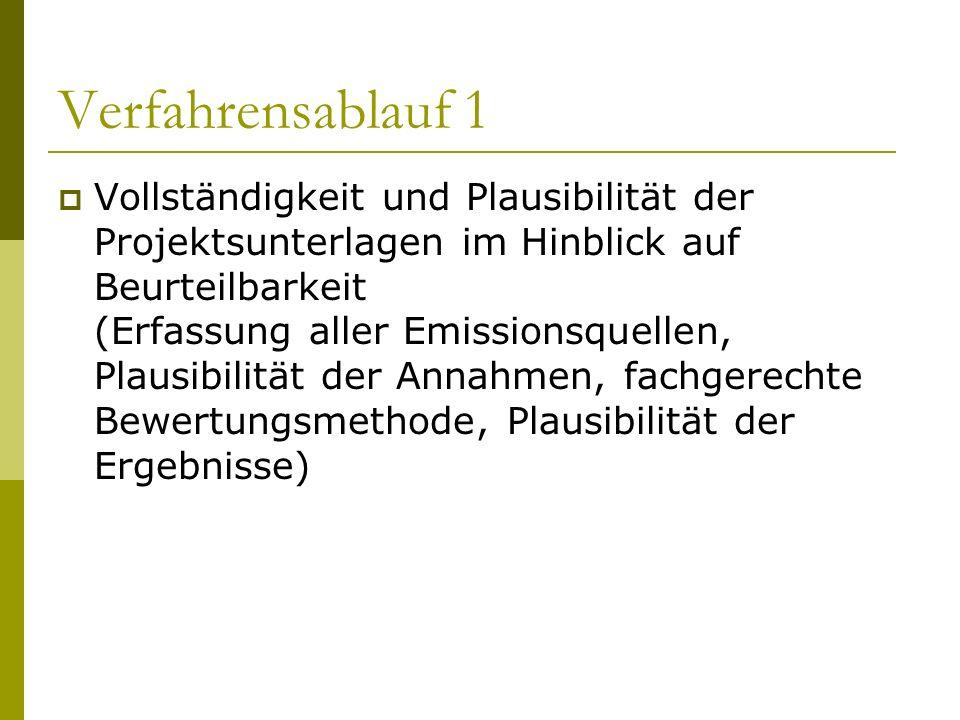 Verfahrensablauf 1 Vollständigkeit und Plausibilität der Projektsunterlagen im Hinblick auf Beurteilbarkeit (Erfassung aller Emissionsquellen, Plausib