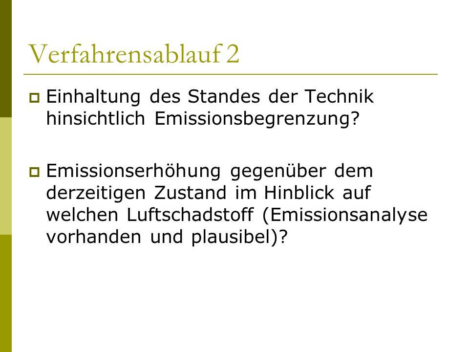 Verfahrensablauf 2 Einhaltung des Standes der Technik hinsichtlich Emissionsbegrenzung? Emissionserhöhung gegenüber dem derzeitigen Zustand im Hinblic