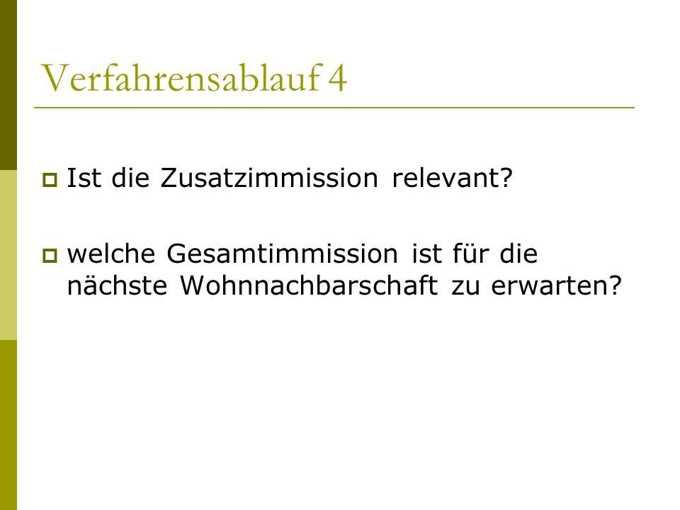 Verfahrensablauf 4 Ist die Zusatzimmission relevant? welche Gesamtimmission ist für die nächste Wohnnachbarschaft zu erwarten?