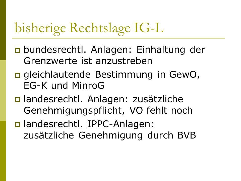 bisherige Rechtslage IG-L bundesrechtl. Anlagen: Einhaltung der Grenzwerte ist anzustreben gleichlautende Bestimmung in GewO, EG-K und MinroG landesre