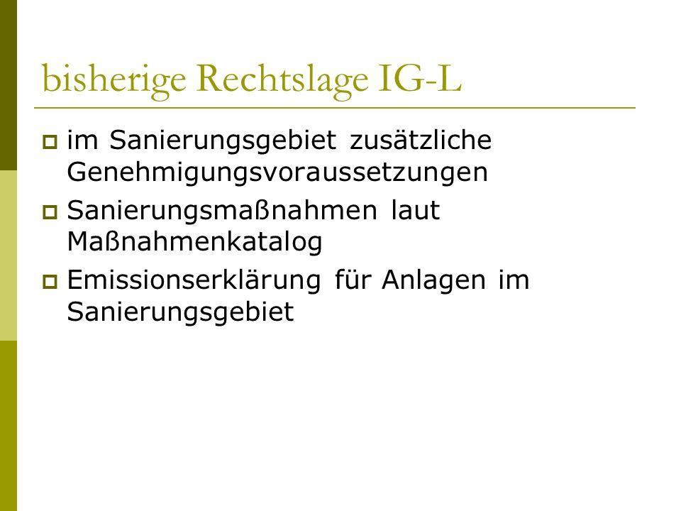 bisherige Rechtslage IG-L im Sanierungsgebiet zusätzliche Genehmigungsvoraussetzungen Sanierungsmaßnahmen laut Maßnahmenkatalog Emissionserklärung für