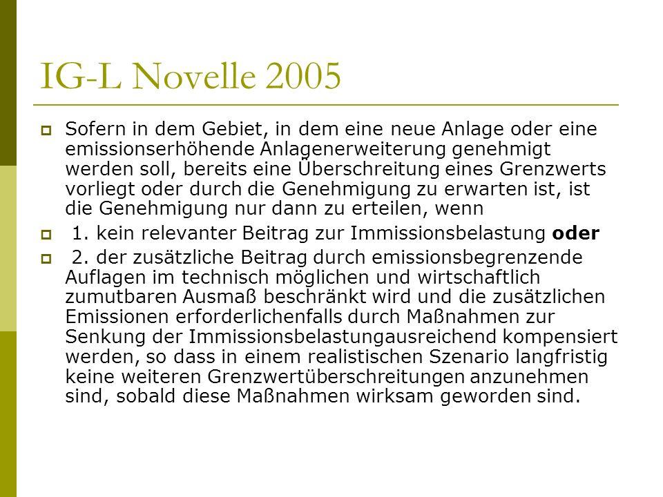 IG-L Novelle 2005 Sofern in dem Gebiet, in dem eine neue Anlage oder eine emissionserhöhende Anlagenerweiterung genehmigt werden soll, bereits eine Üb