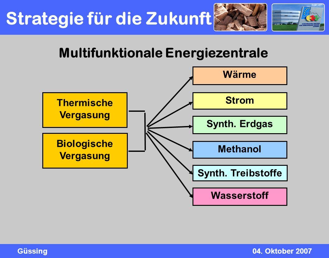 Güssing04. Oktober 2007 Wärme Strom Synth. Erdgas Synth. Treibstoffe Methanol Wasserstoff Thermische Vergasung Biologische Vergasung Strategie für die