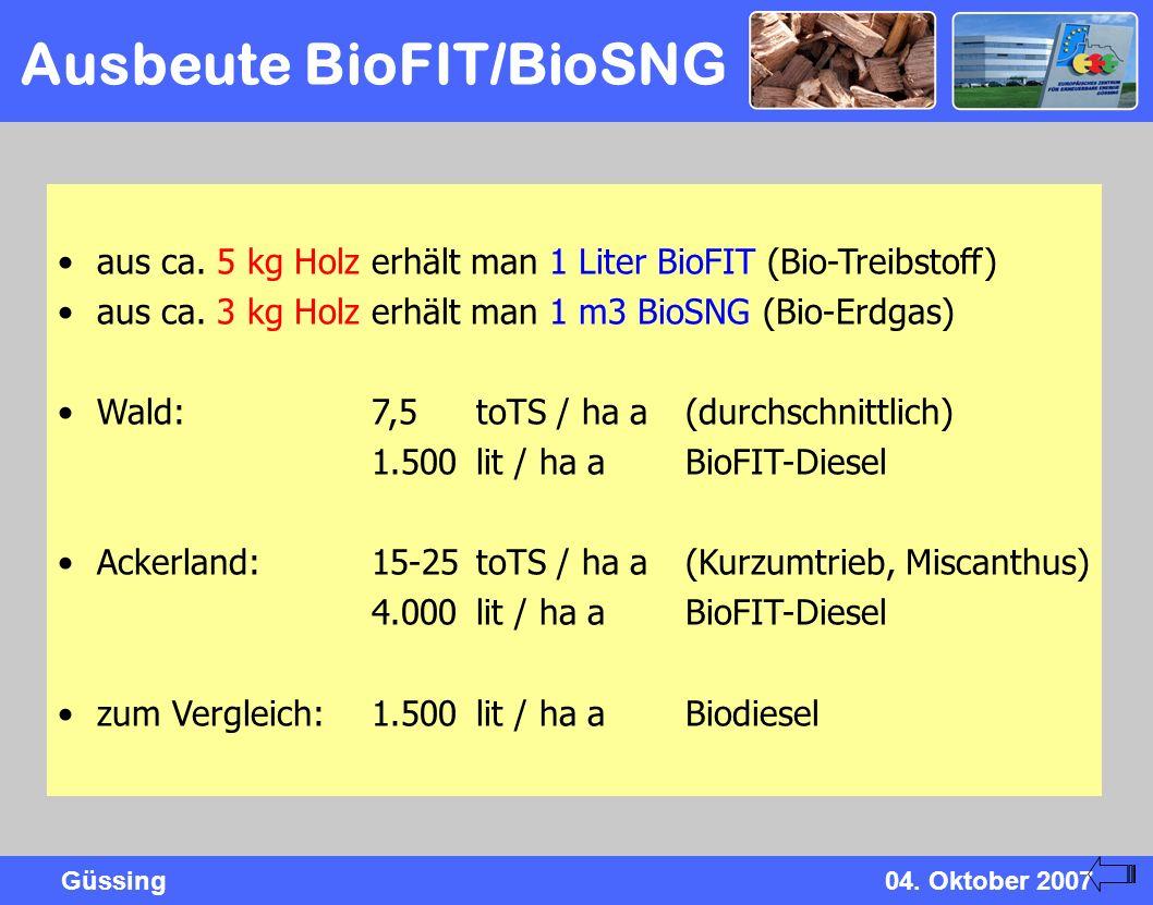 Güssing04. Oktober 2007 aus ca. 5 kg Holz erhält man 1 Liter BioFIT (Bio-Treibstoff) aus ca. 3 kg Holz erhält man 1 m3 BioSNG (Bio-Erdgas) Wald:7,5 to